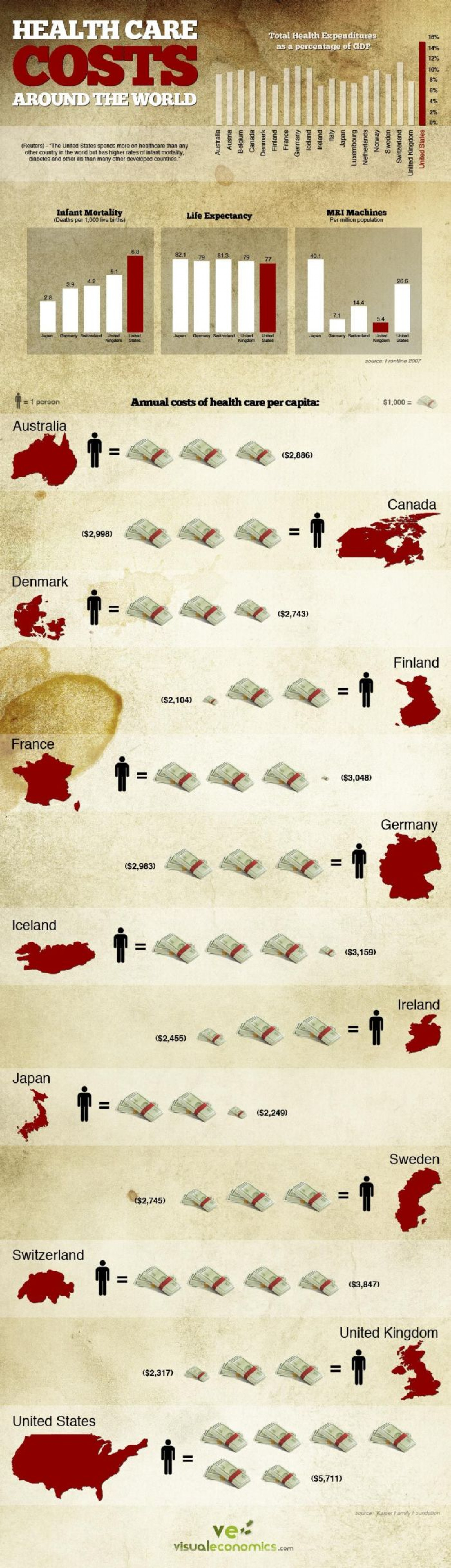 Healthcare Costs Around the World Infographic