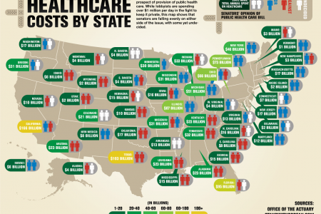 Healthcare Costs By State Infographic