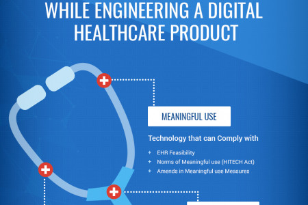 Healthcare IT challenges encountered by ISVs and CIOs Infographic