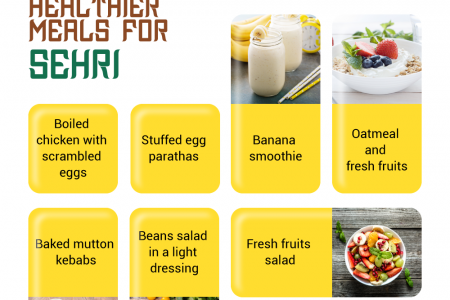 Healthier ways to eat during iftari & sehri Infographic