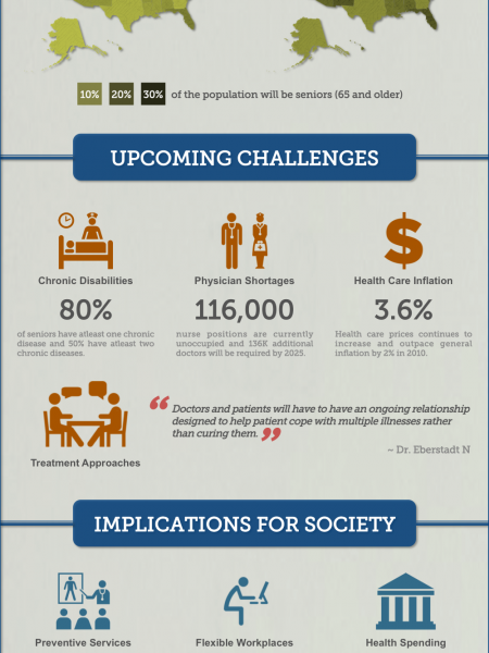 Healthy Aging Infographic