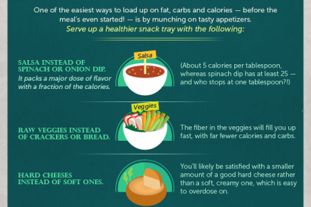 Healthy Alternatives for the Holiday Meal Infographic