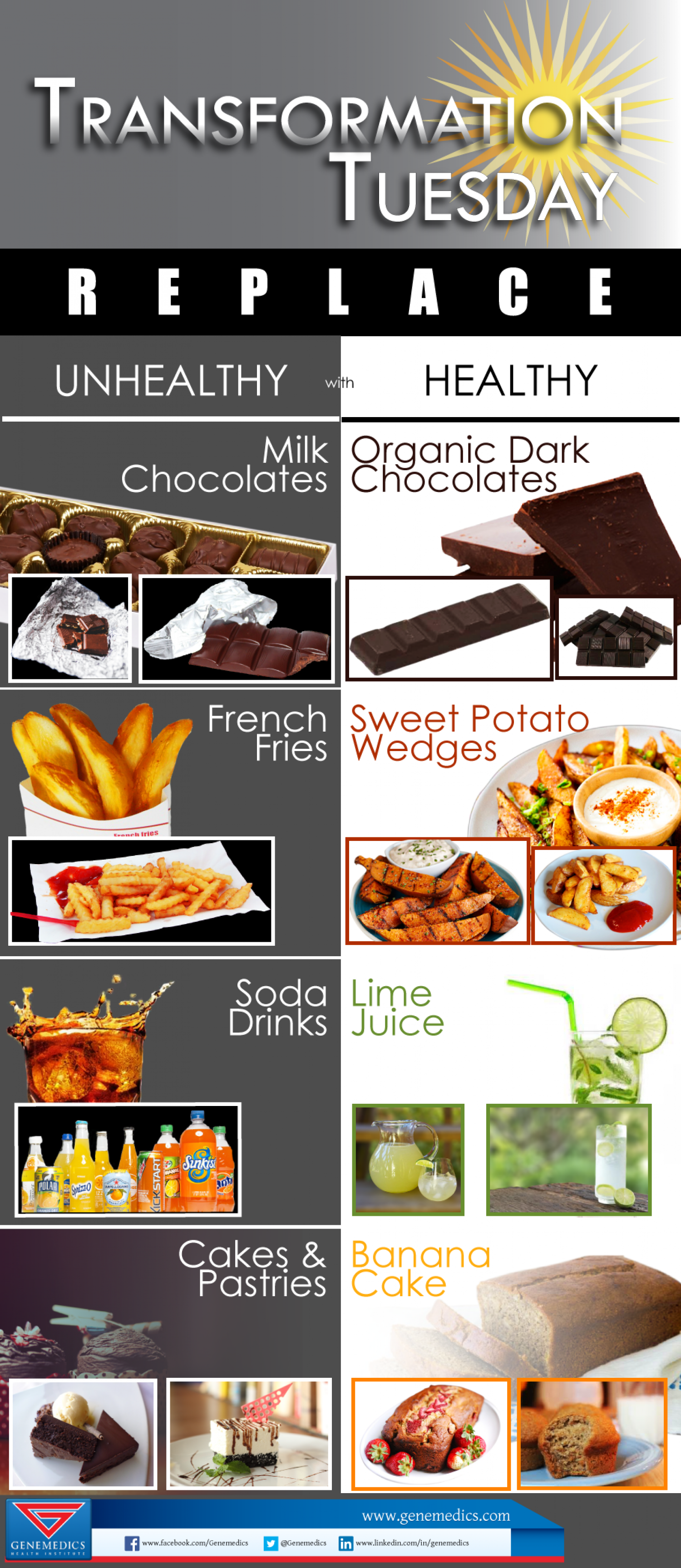 Healthy Alternatives Infographic