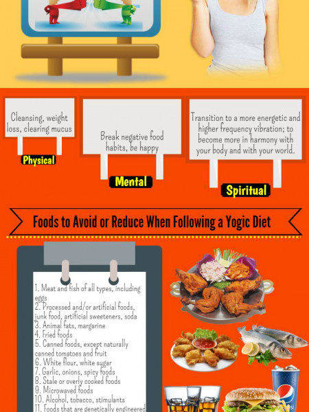 Healthy Diet and Nutrition for A Yogi Infographic