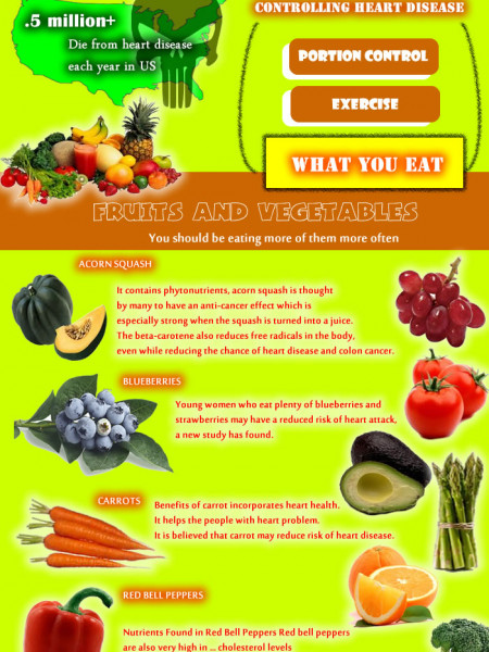 Healthy Foods Infographic