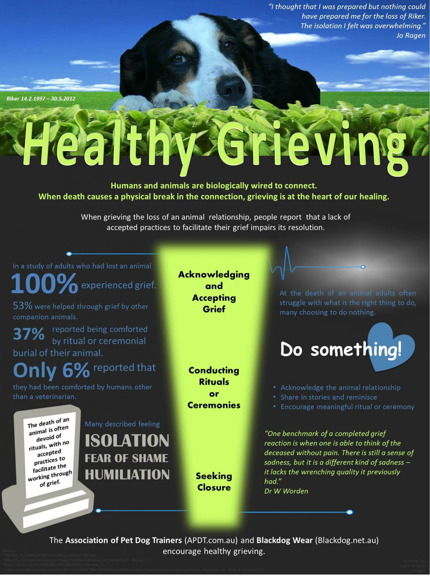 healthy grief Grief commonly results in disrupted sleep, a loss of appetite and a lack of interest in everyday tasks — all factors that can affect your health and well-being be mindful of your health and daily habits.