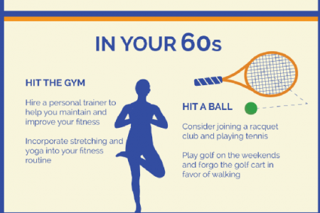 Healthy Habits at Every Age Infographic