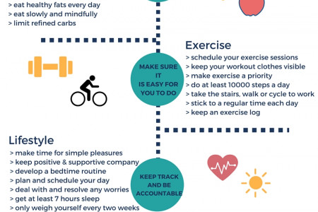 Healthy Habits Menu Infographic