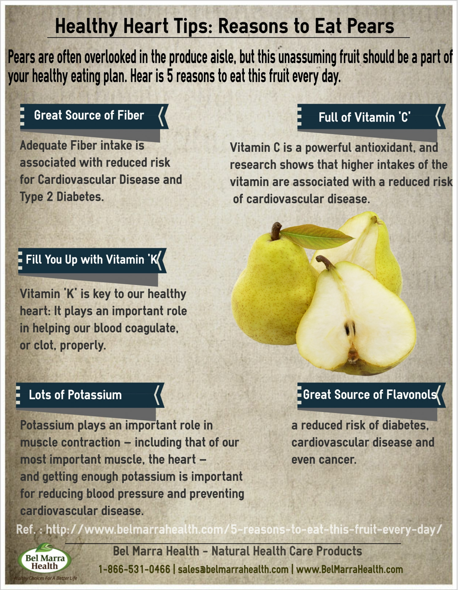 Healthy Heart Tips: 5 Reasons to eat Pears Fruit Daily Infographic