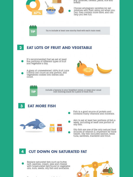 Healthy Living Tips Infographic