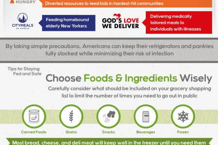 Healthy Quarantine Eating Tips Infographic