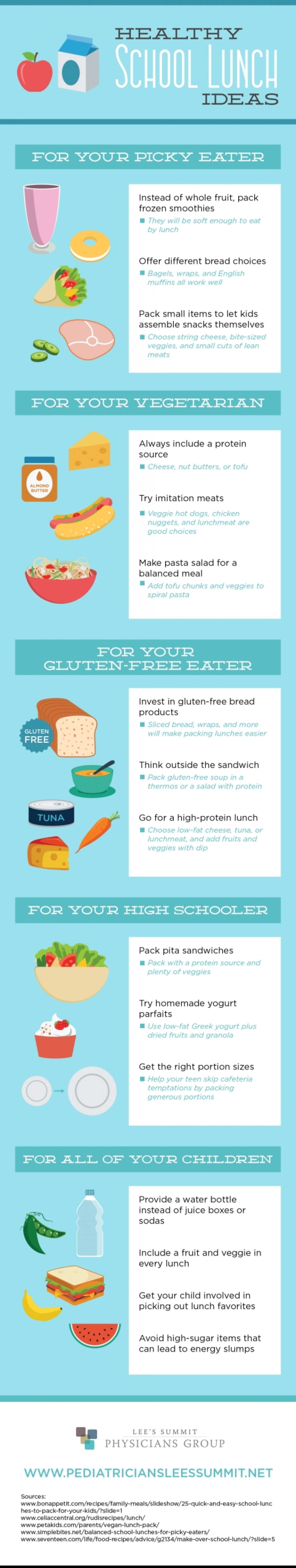 HEALTHY SCHOOL LUNCH IDEAS Infographic