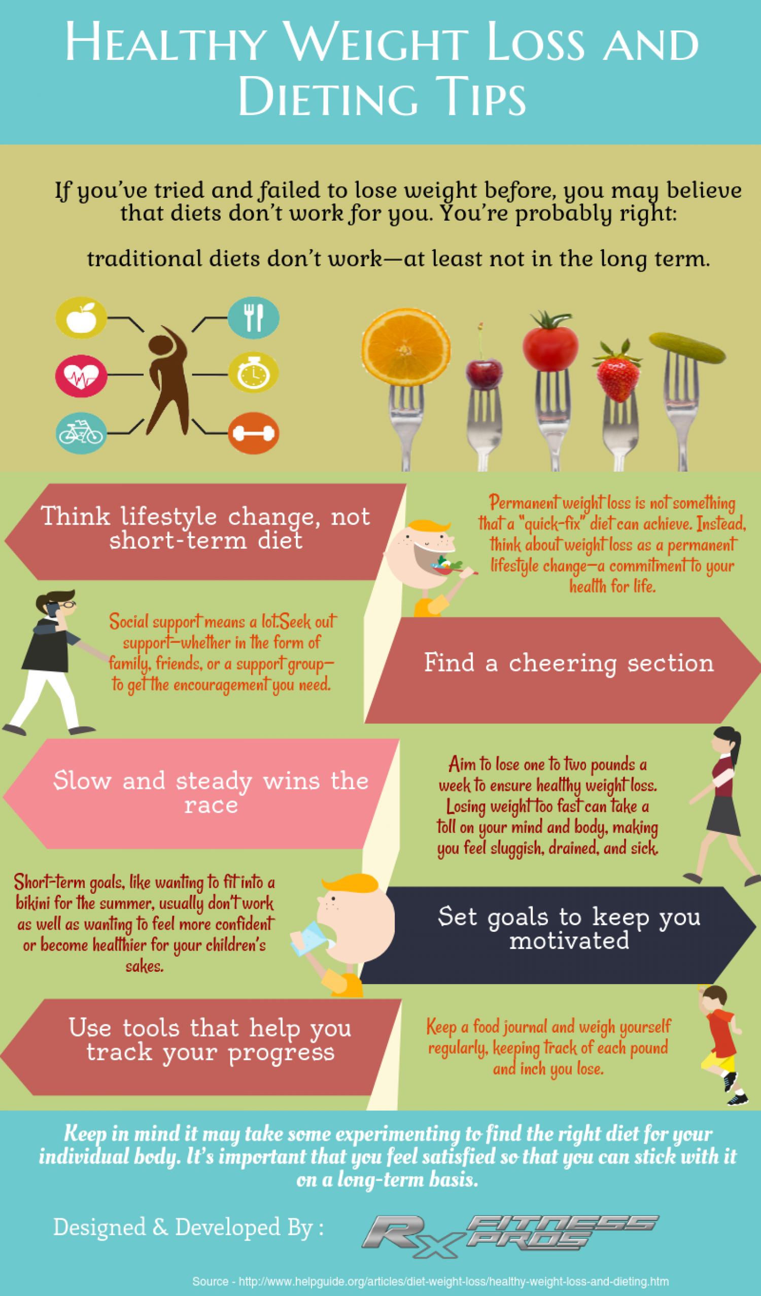 Healthy Weight Loss and Dieting Tips                                                                           Infographic