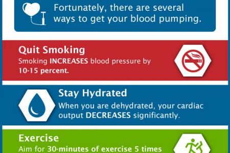 Heart Healthy Tips to Improve Blood Circulation Infographic