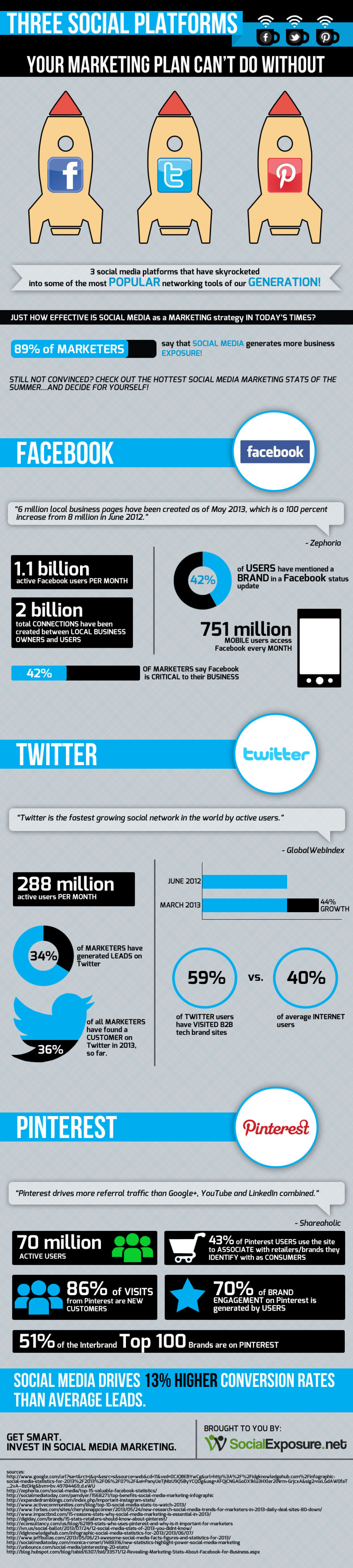 Heat Up Your Marketing Campaign This Summer: Utilize Social Media! Infographic