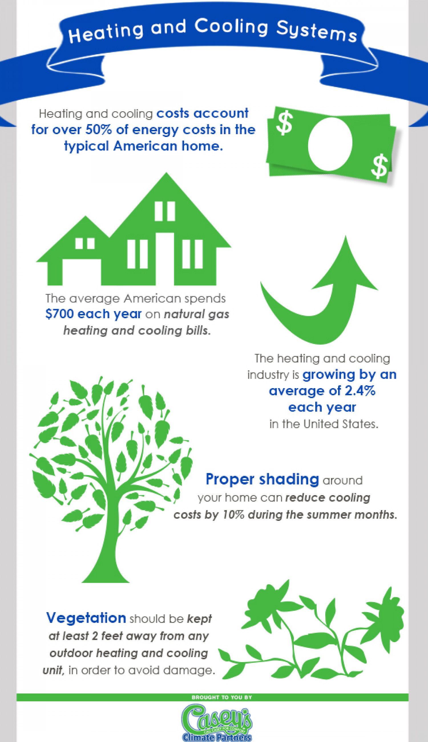 Heating and Cooling Systems Infographic