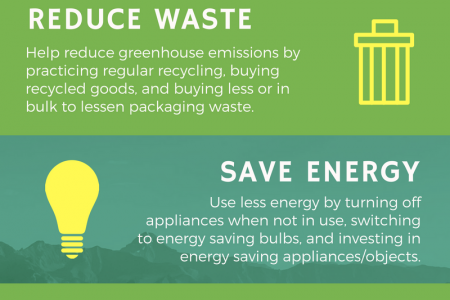 Help Prevent Climate Change Infographic