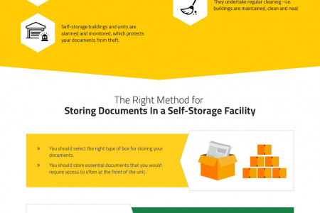 Helpful Tips & Methods To Store Business Documents Securely Infographic
