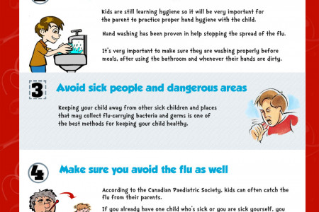Helping Your Child Avoid the Flu Infographic