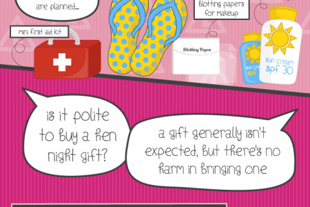 Hen Night FAQs: A Guests Guide Infographic