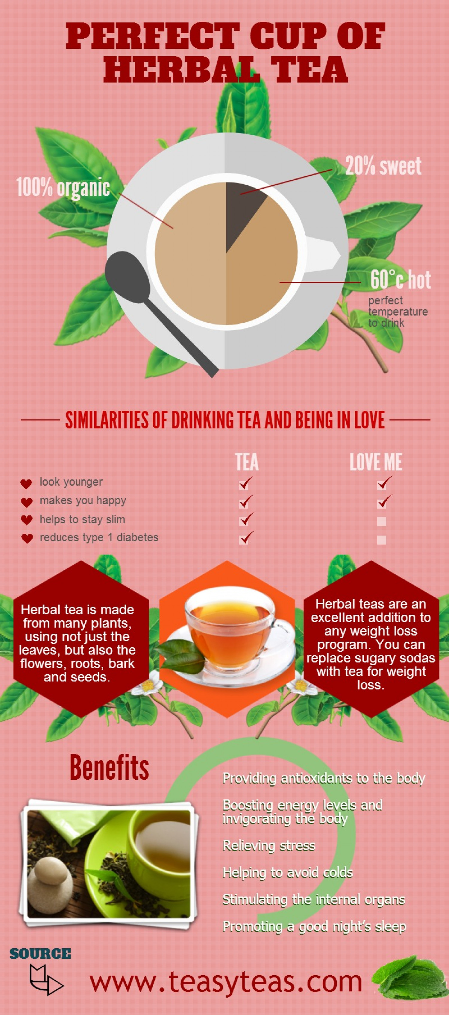 Herbal Tea Infographic