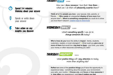 Here Are 5 Great Questions To Ask Each Day - Daily Power Questions #2 Infographic
