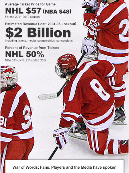 Here We Go Again: NHL Lockout Infographic