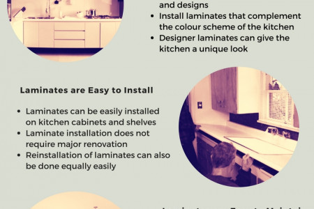 Here's why laminate surfacing is ideal for your kitchen Infographic
