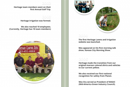 Heritage Lawns & Irrigation- Business History Timeline Infographic