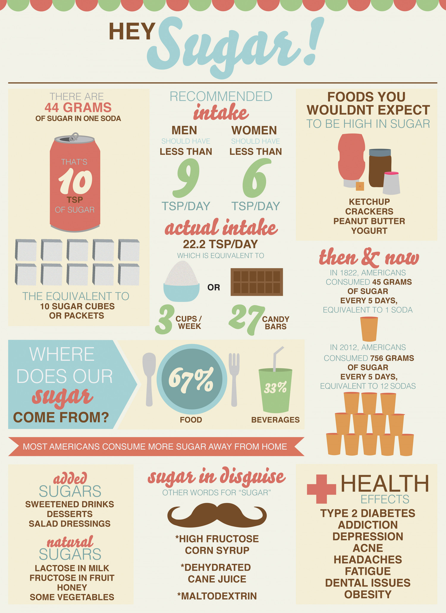 Hey Sugar! Infographic