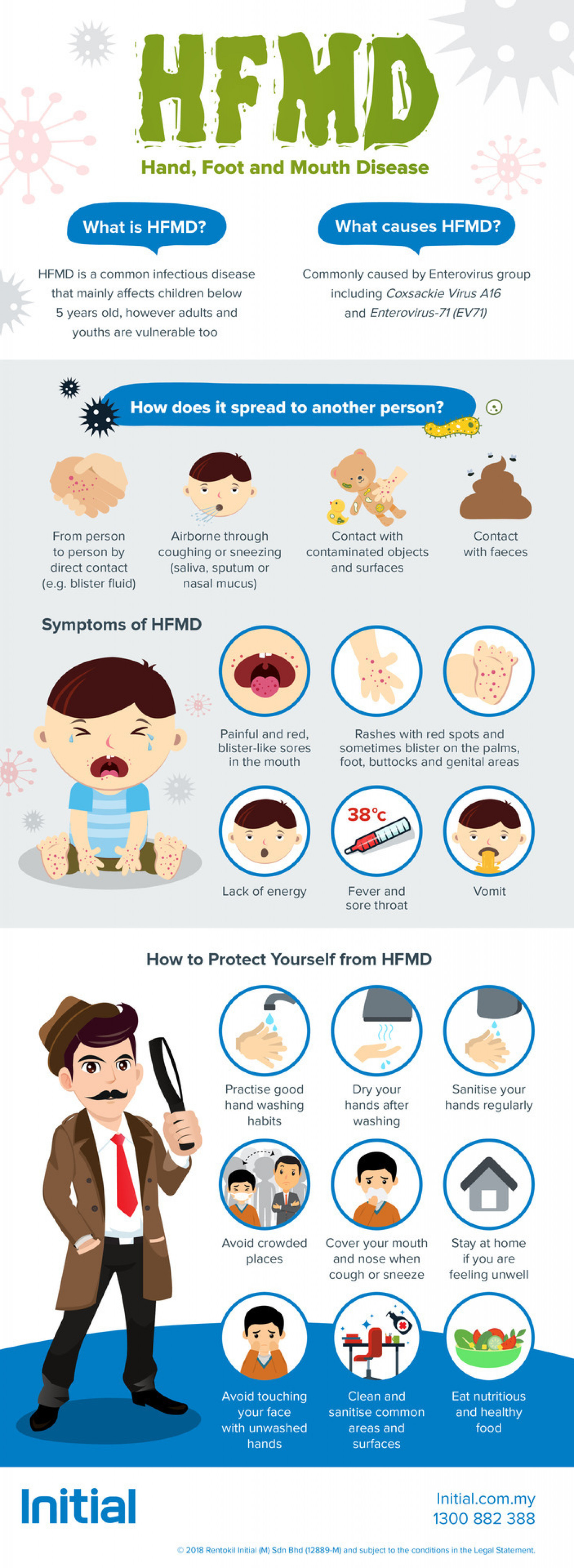 HFMD Infographic Infographic