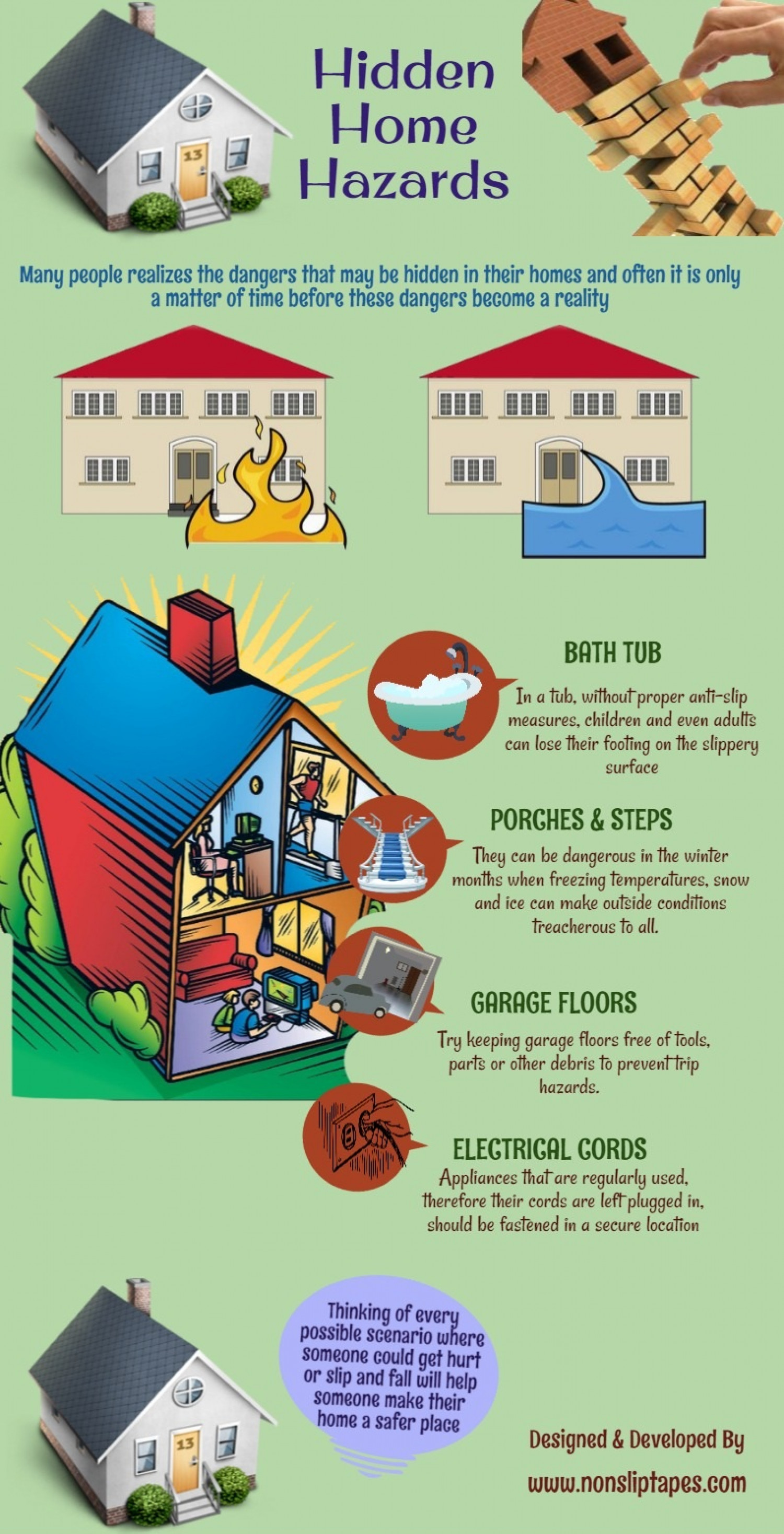 Care N Care >> Hidden Home Hazards | Visual.ly