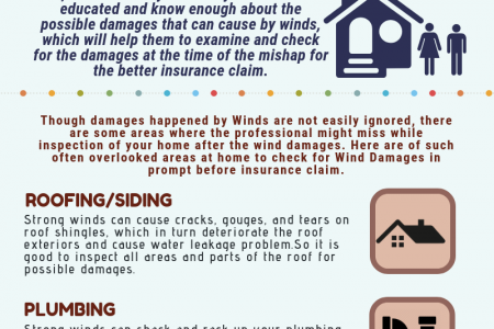 Hidden Insurance losses by Wind Damage and how to identify it Infographic