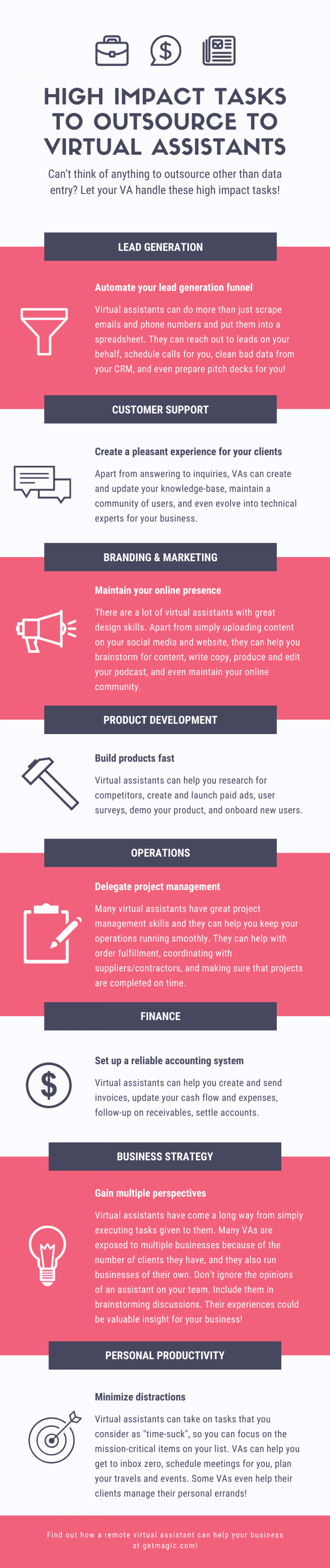 High Impact Tasks and Projects to Outsource to Virtual Assistants Infographic