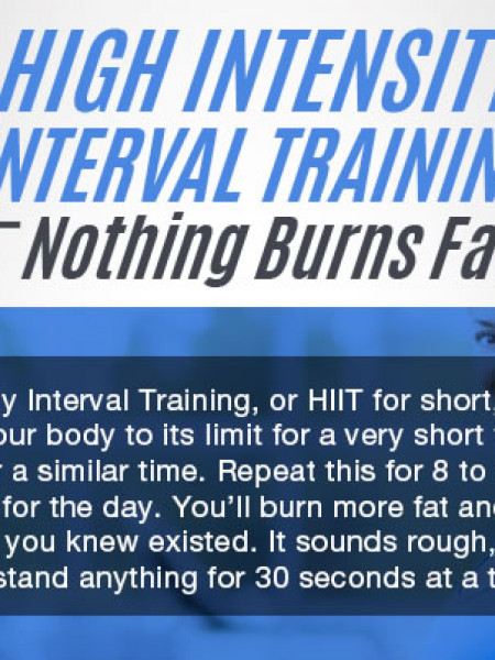 High Intensity Interval Training: Nothing Burns Fat Faster Infographic