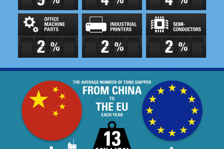 High traffic shipping lanes Infographic