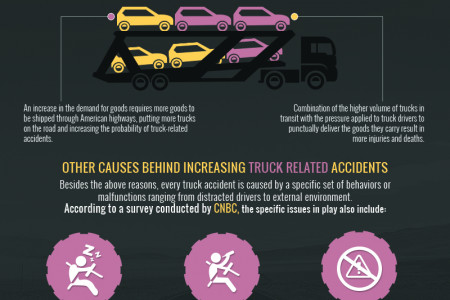 High truck Accident Numbers Highlight A Serious Problem Infographic