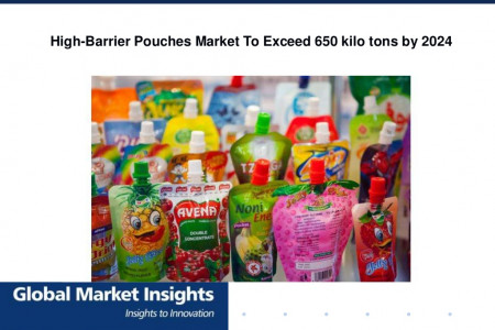 High-Barrier Pouches Market will surpass 650 kilo tons by 2024 Infographic