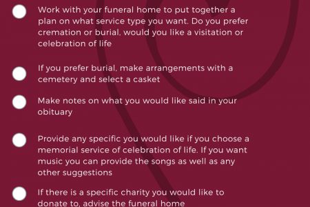 Highlands Family Funeral Home / Funeral Pre-Planning Infographic