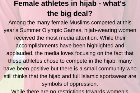 Hijab in Sports Infographic