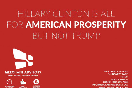Hillary Clinton Is All For American Prosperity But Not Trump Infographic