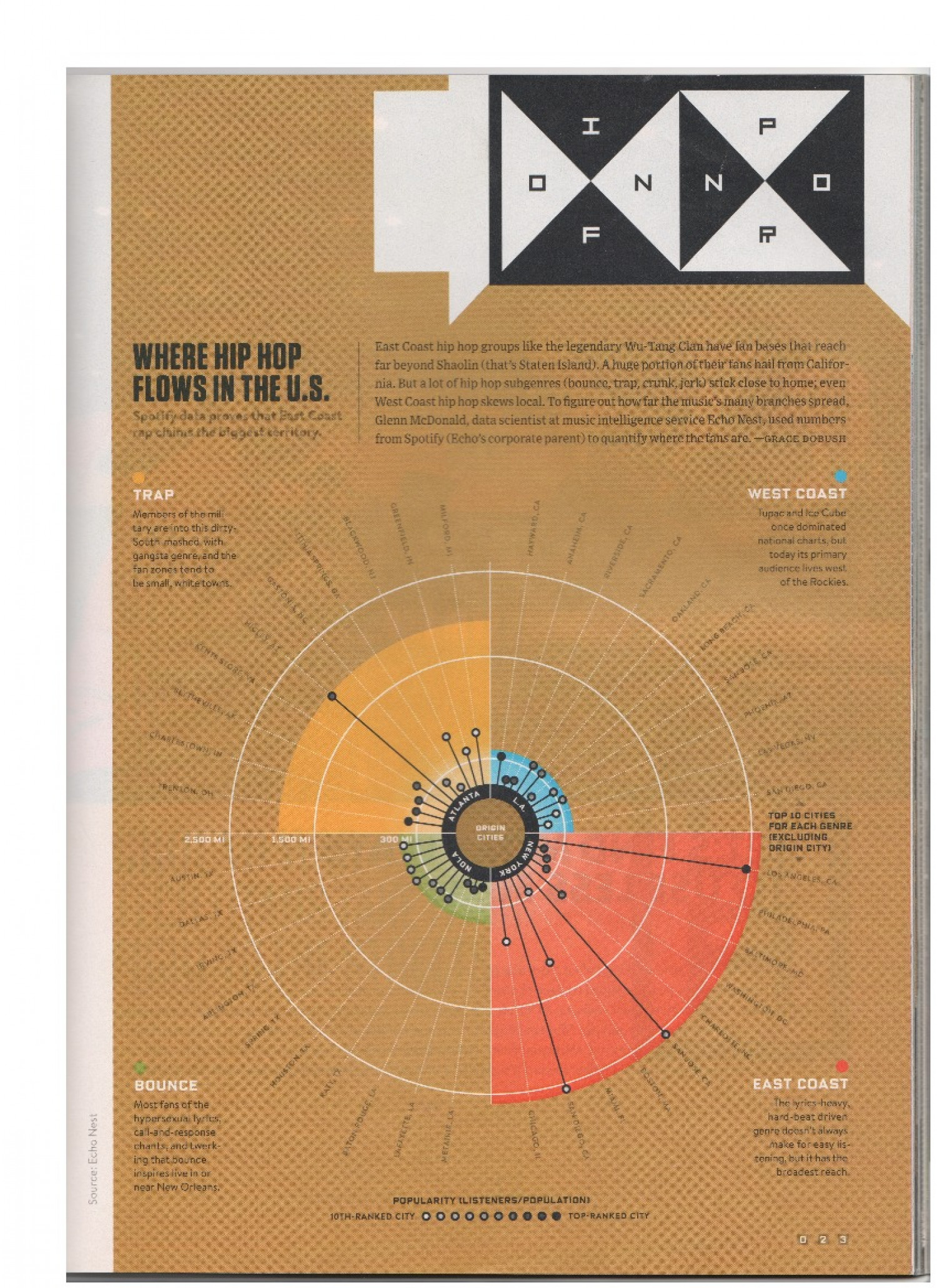 Where Hip-Hop Flows in the US Infographic