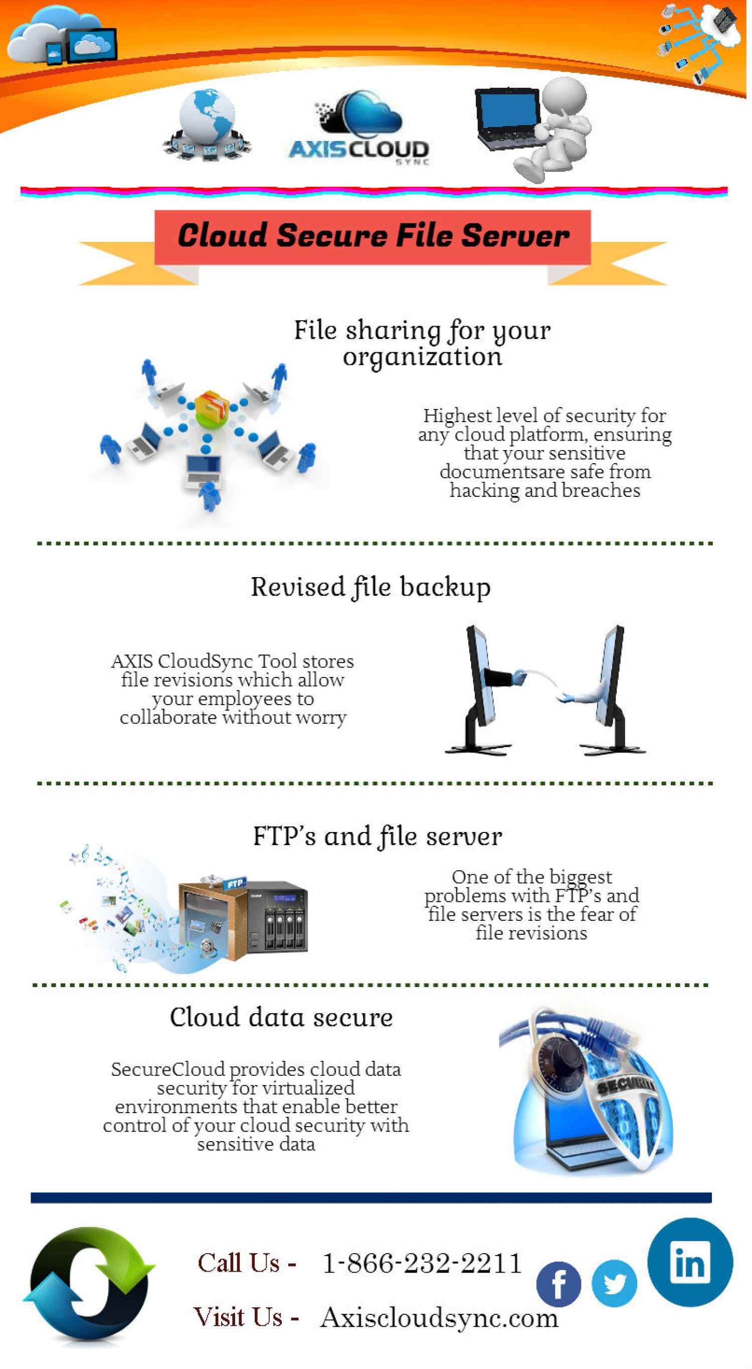 HIPAA Cloud Compliant Solution services Infographic