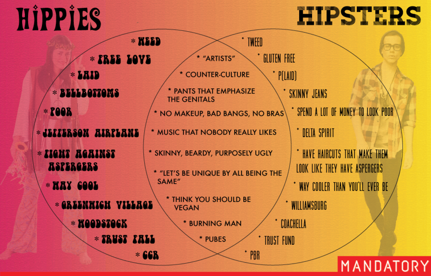 Hippies vs hipsters a venn diagram visual hipsters a venn diagram infographic pooptronica