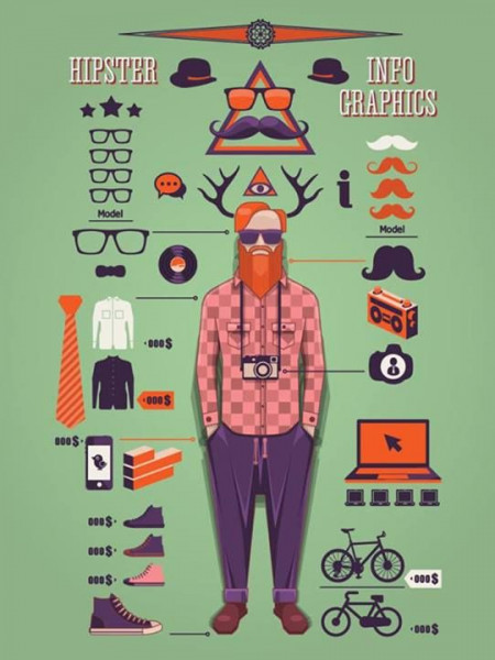 Hipster - The Travel Guide Infographic