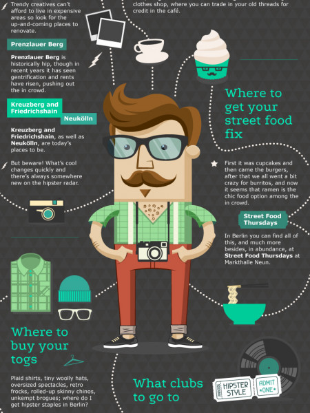 The Hipster's Guide to Berlin Infographic