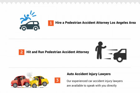 Hire a Pedestrian Accident Attorney Los Angeles Area Infographic