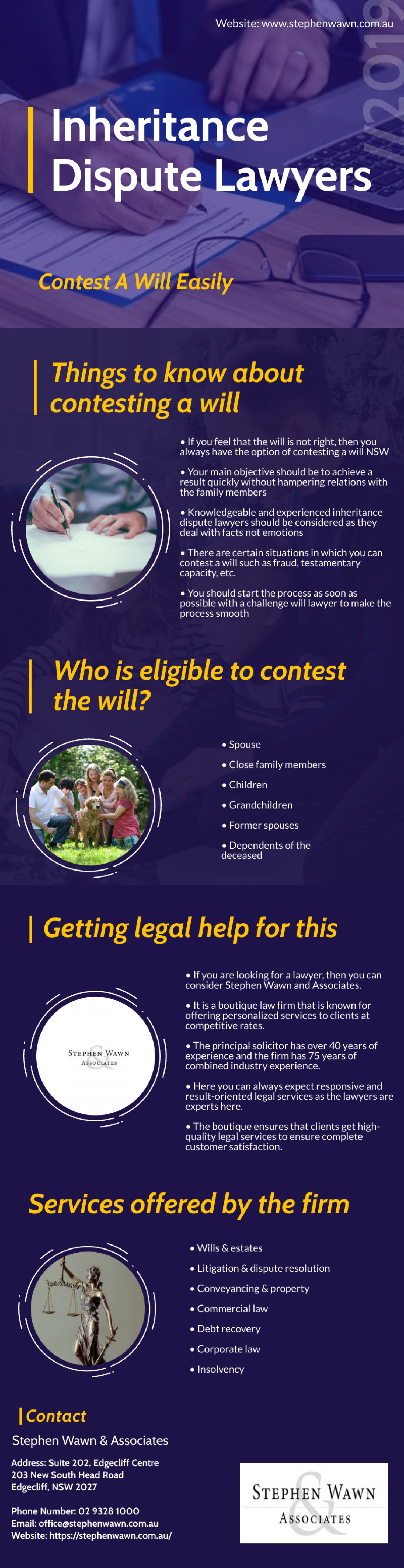 Hire an Inheritance Dispute Lawyer Infographic