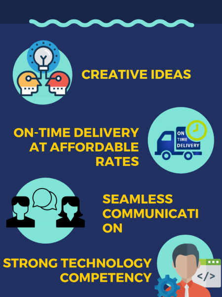 Hire Developers in India | Outstanding Services Infographic