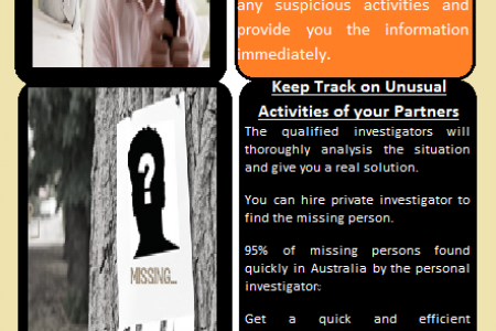Hire Private Investigators and Get the Detailed Report of Proper Investigations Infographic